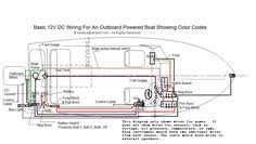 basic volt wiring basic image wiring diagram basic 12 volt boat wiring diagram basic auto wiring diagram on basic 12 volt wiring