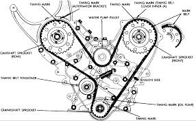 car water pump location. graphic car water pump location