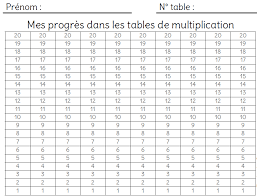 Champions de tables de multiplication - L'école de Crevette