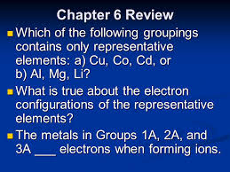 """Chapter 6 Review """"The Periodic Table"""" - ppt video online download"""