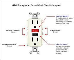 Ground Fault Interrupter Wiring Diagram Ground Fault Indicator Lights