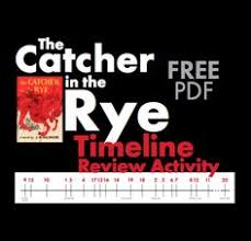 the catcher in the rye bookish rye catcher and at the conclusion of your students reading of the catcher in the rye use this pdf handout for students to work alone or in small groups to recons