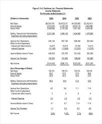 Examples Of Financial Statements For Small Business Guitafora