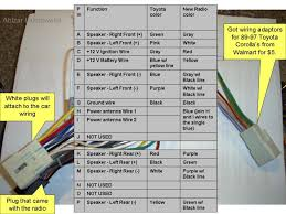 upgrading a car radio (for a toyota corolla) 8 steps 1995 toyota corolla wiring diagram picture of connecting the wires