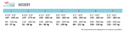 48 Specific Spanx Maternity Size Chart