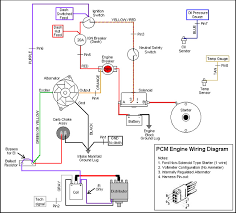 prostar 190 wiring teamtalk pcm wiring diagram for 1996 chevy 4x4 at Pcm Wiring Diagram
