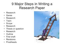 best home work editing services for masters thesis badiou book unit teacher carpinteria rural friedrich introduction to writing a research paper powerpoint image