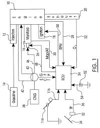 Cng kit wiring diagram us06289881 landi renzo and