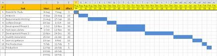 project timeline excel excel project timeline template free project timeline template excel