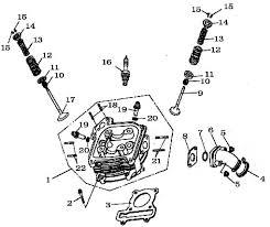 similiar tao tao engine diagram keywords diagram besides eton atv wiring diagram on tao quad 125 parts diagram