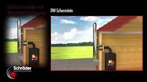 Wand-, Decken- und Dachdurchführung von Schräder - YouTube