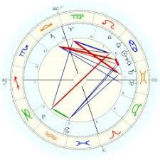 Natal Chart Com Nation Usa No 1 Astro Databank