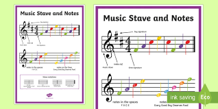 Stave Music Music Stave And Notes Poster Treble Clef Music Poster Stave
