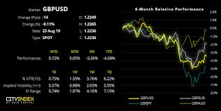 Gbp Usd Live Chart Investing Merkel Throws Brexit Negotiations A Bone Gbp Usd Eur Gbp