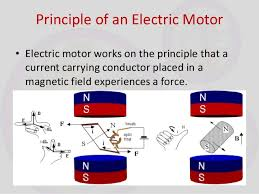 electric generator how it works. 10. Principle Of An Electric Electric Generator How It Works