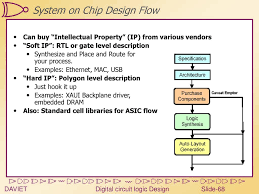 System On Chip Design Flow Introduction To Vlsi Design Custom And Semi Custom Design