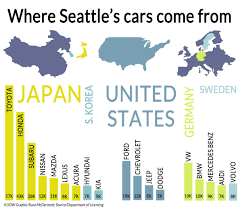 Seattle's priciest cars by neighborhood and the Subaru myth | KUOW ...