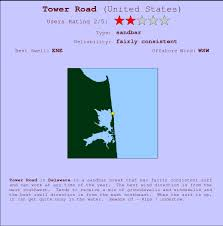 Tower Road Surf Forecast And Surf Reports Delaware Usa