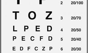 Eye Chart Actual Size 14 Meticulous Eye Test Chart Driving Test