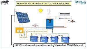 solar panels wiring diagram installation wiring diagram collection solar panel wiring diagram with batteries solar panels wiring diagram installation