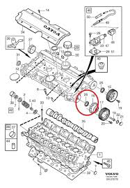 similiar 2000 volvo s40 engine diagram keywords 2000 volvo s40 engine diagram page 2