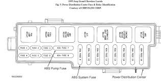 1995 jeep sport fuse panel diagram electrical work wiring diagram \u2022 1995 jeep grand cherokee interior fuse box diagram at 95 Jeep Grand Cherokee Fuse Box Diagram