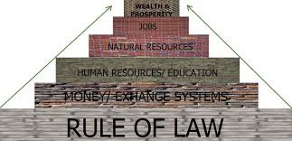 sample essay on the concept of rule of law rule of law