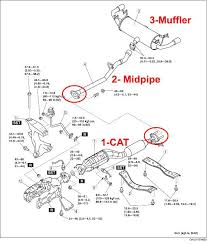 o sensor wiring diagram honda o image wiring diagram mazda 3 o2 sensor wiring diagram mazda printable wiring on o2 sensor wiring diagram honda