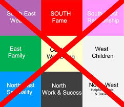 Feng Shui Chart For Home Feng Shui Bagua Map Warning Apply Correctly To Avoid Tradegy