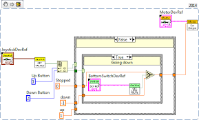 frc labview tutorials limit switch using case switches for limit switch