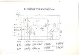 wire diagram for alluring wiring 150cc wiring diagrams gy6 vacuum line diagram 150 entrancing for 150cc