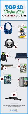 Top 10 Christmas Gifts for 15-year-old Boys | Gifts for Teens #