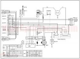 diagram for baja 110cc atvs wiring diagram for baja 110cc atvs