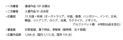 押し花絵画 第14回コンテスト創造展