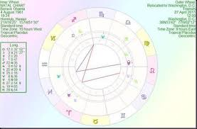 Barack Obama Natal Chart Barack Obama President Gives Surprise Decision To Publish