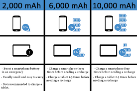 How To Choose The Right Power Bank Leading Edge Computers