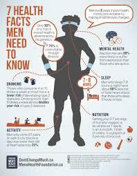 Menshealth Twitter Search Mens Health Month Health