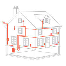 how does home electricity work? home electrical system wiring a house for dummies at House Wiring