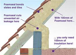 pitched roof spray foam insulation in west sussex how to insulate a roof e0