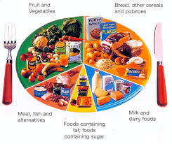 Healthy Eating Diet Chart Healthy Eating Diet Plan For Today Healthy Food And Diet