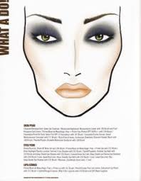 color collection specktra brandon schmidt mac face charts