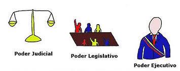 Resultado de imagen para tres poderes del gobierno de costa rica