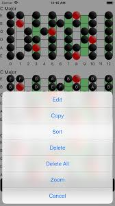 Guitar Scales Chart App For Iphone Free Download Guitar