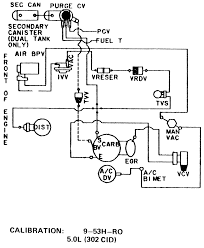 1978 ford vacuum diagram 1978 chevy corvette wiring diagram at ww11 freeautoresponder co