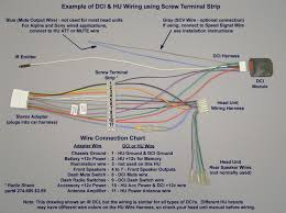 wiring diagram aftermarket car stereo speaker wire color code Sony Xplod Wiring Color Code aftermarket car stereo speaker wire color code dci wiring screw terms ir jvc car stereo wiring sony xplod color coded wiring