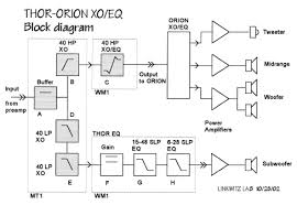 thor orion xo implementation of the block diagram for left and right speaker channels requires two wm1 and one mt1 printed circuit board this makes assembly somewhat