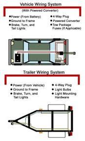 morgan horse trailer wiring diagram wiring diagram schematics 804 1 tn1000x800 wire diagrams easy simple detail ideas general