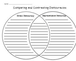 direct and representative democracy venn diagram direct and representative democracies venn diagram
