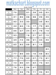 Matka Pana Chart 52 Exact Satta Matka Full Chart