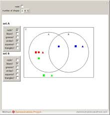 Wolfram Alpha Venn Diagram Wolfram Venn Diagram Barca Fontanacountryinn Com